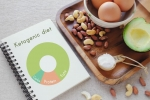Keto Diet for PCOS: Is It The Best Diet for Polycystic Ovary Syndrome?